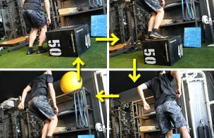 筋力強化と瞬発力を鍛える『ボックスジャンプ』